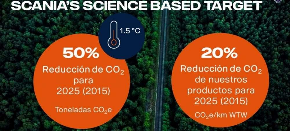 Scania reafirma su compromiso con la sostenibilidad